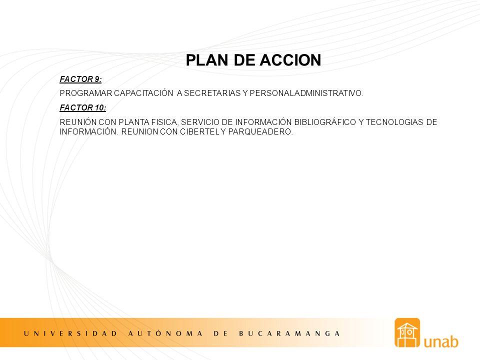 PLAN DE ACCION FACTOR 9: PROGRAMAR CAPACITACIÓN A SECRETARIAS Y PERSONAL ADMINISTRATIVO. FACTOR 10: