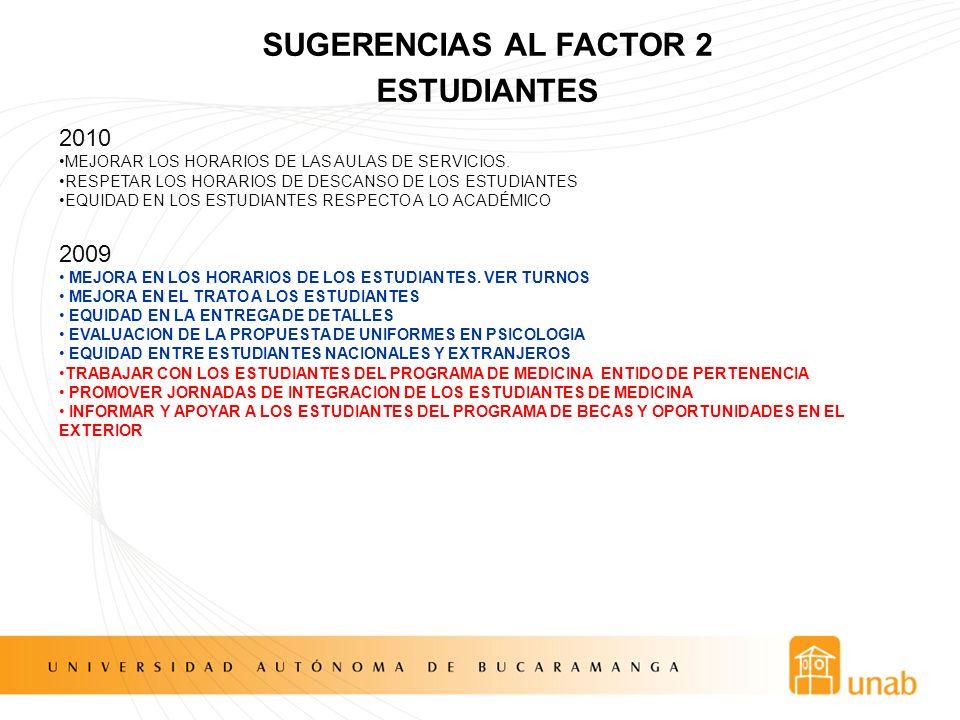 SUGERENCIAS AL FACTOR 2 ESTUDIANTES