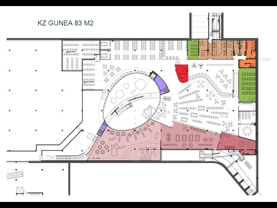 KZ GUNEA 83 M2