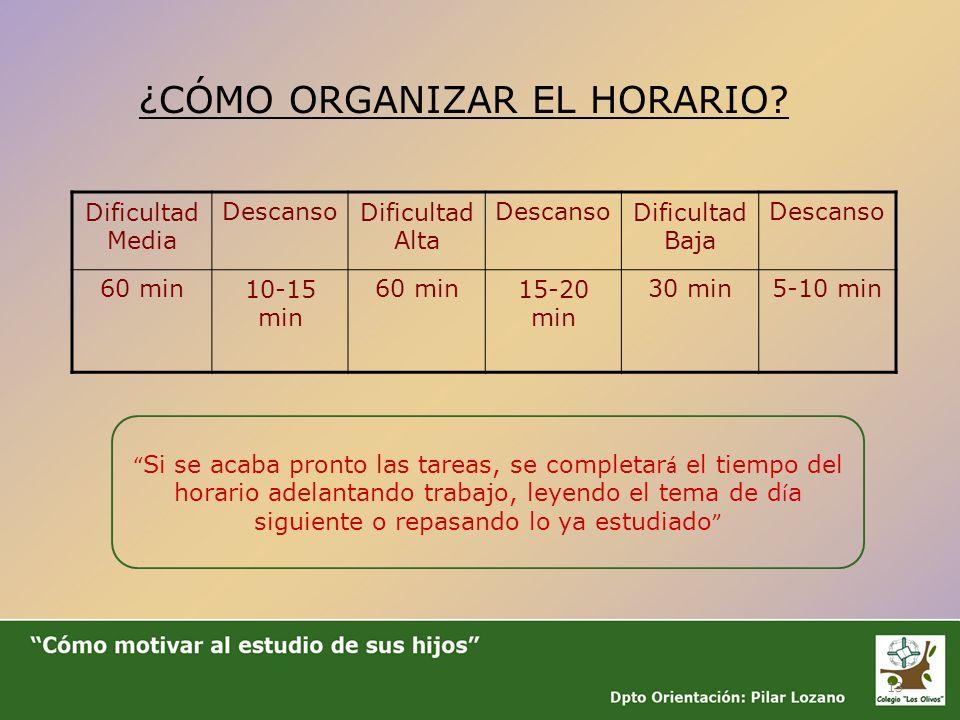 ¿CÓMO ORGANIZAR EL HORARIO