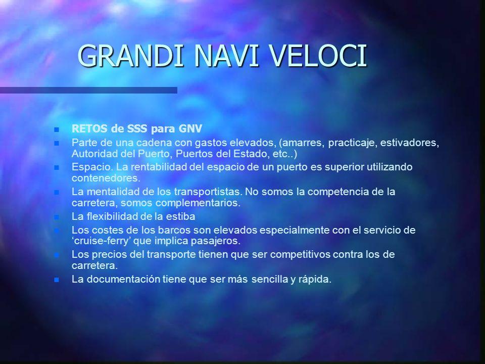 GRANDI NAVI VELOCI RETOS de SSS para GNV