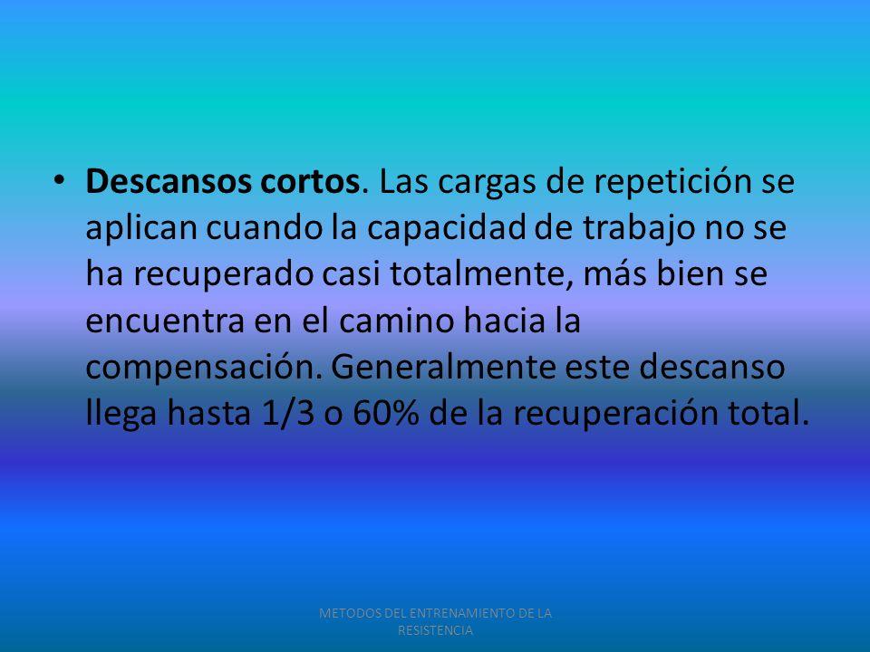 METODOS DEL ENTRENAMIENTO DE LA RESISTENCIA