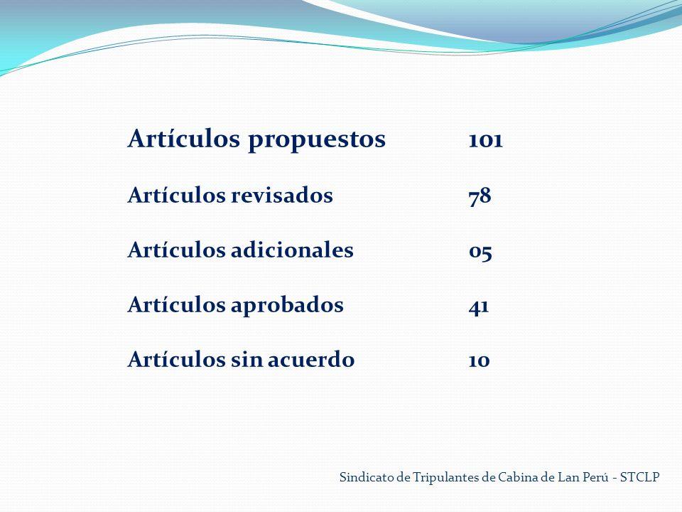 Artículos propuestos 101 Artículos revisados 78