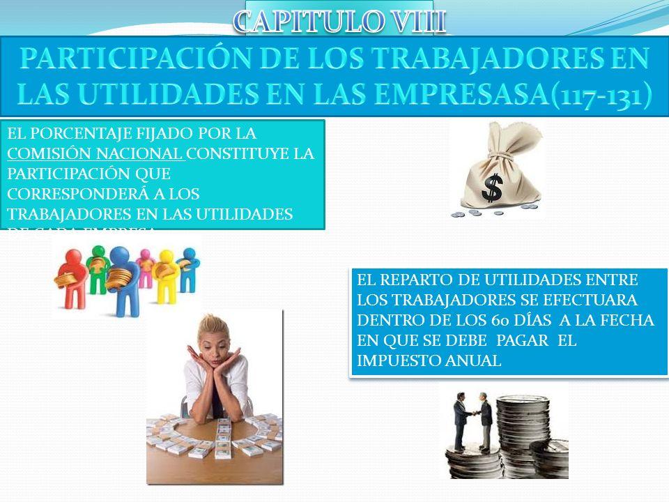 CAPITULO VIII PARTICIPACIÓN DE LOS TRABAJADORES EN LAS UTILIDADES EN LAS EMPRESASA(117-131)