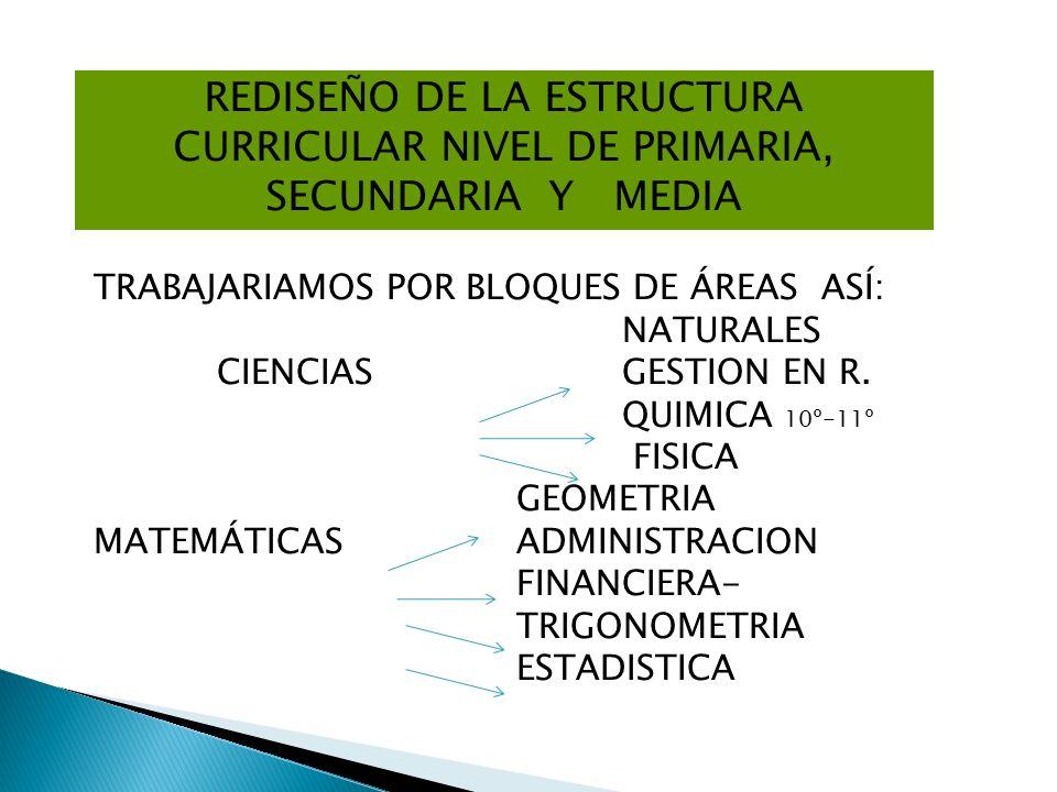 REDISEÑO DE LA ESTRUCTURA CURRICULAR NIVEL DE PRIMARIA, SECUNDARIA Y MEDIA
