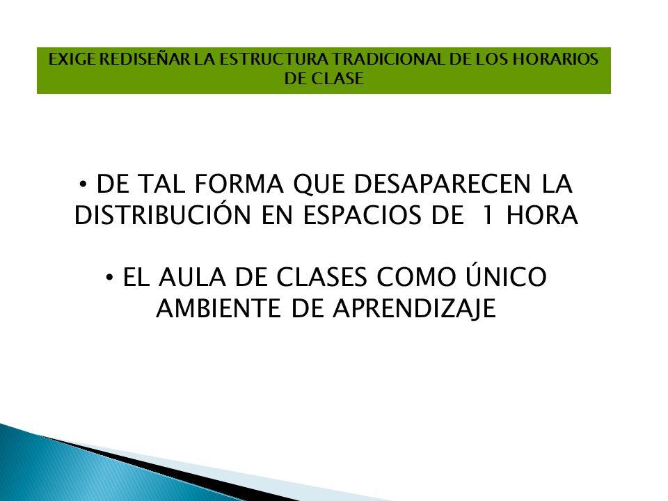 EXIGE REDISEÑAR LA ESTRUCTURA TRADICIONAL DE LOS HORARIOS DE CLASE
