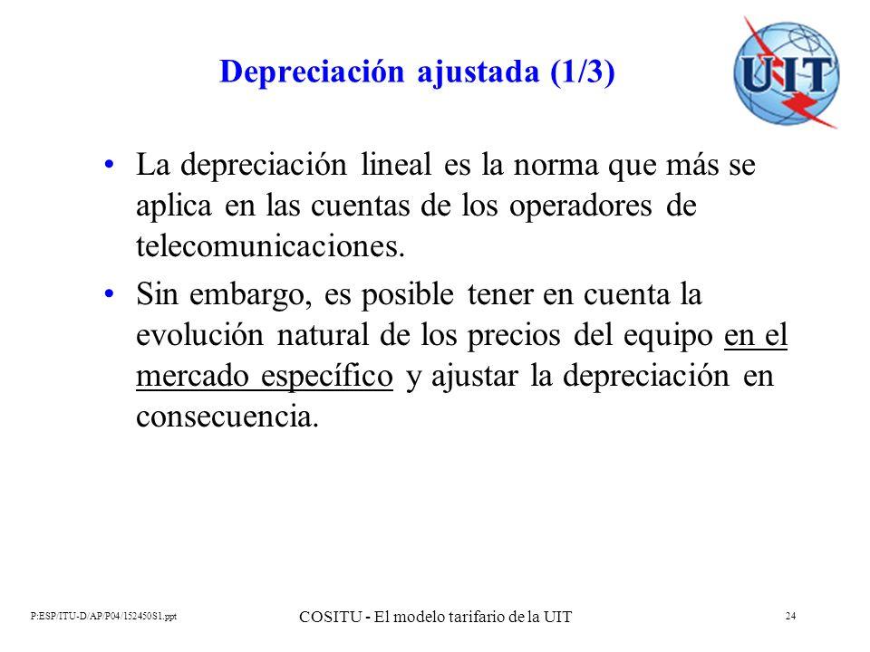 Depreciación ajustada (1/3)