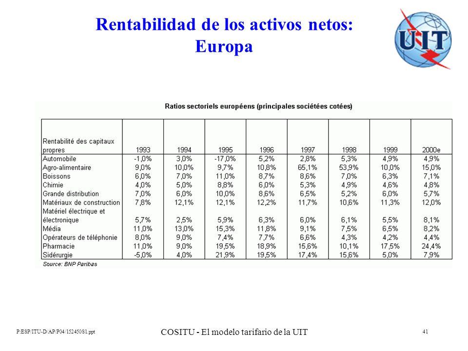 Rentabilidad de los activos netos: Europa