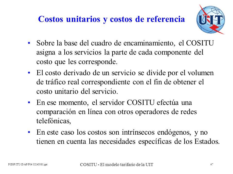 Costos unitarios y costos de referencia