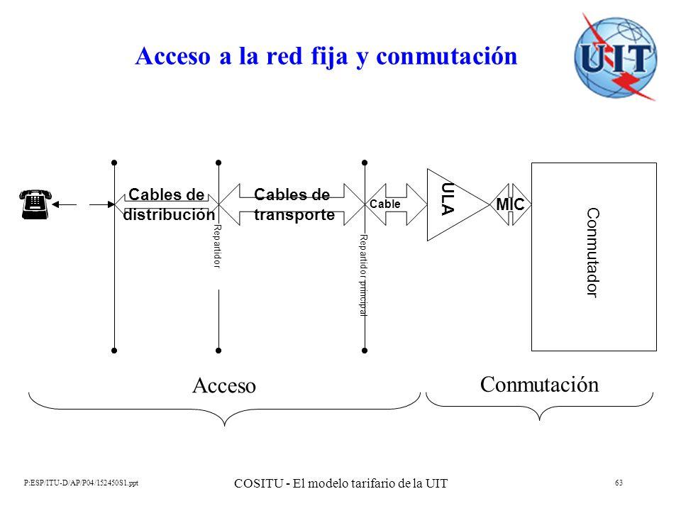 Acceso a la red fija y conmutación