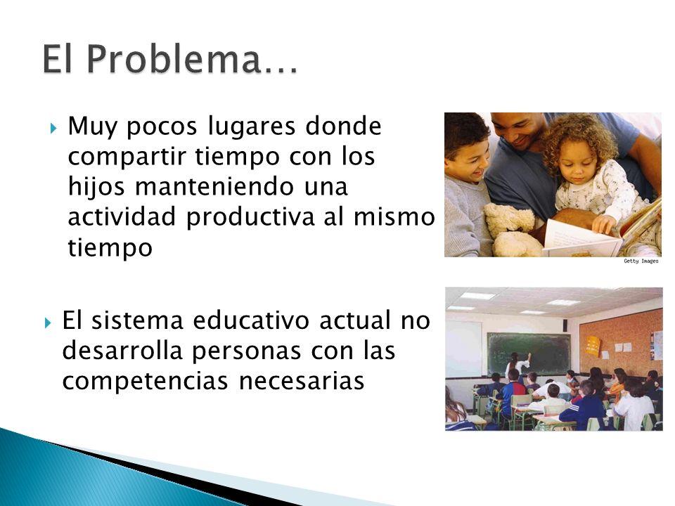 El Problema… Muy pocos lugares donde compartir tiempo con los hijos manteniendo una actividad productiva al mismo tiempo.