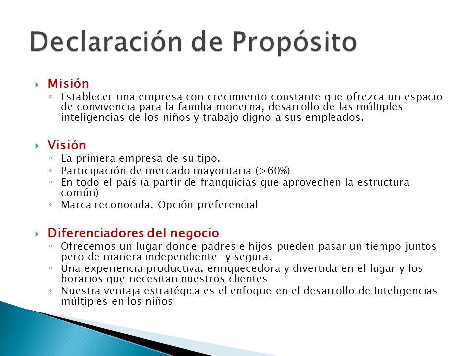 Declaración de Propósito