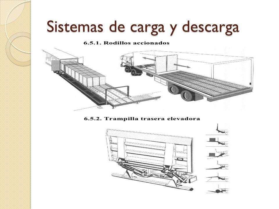 Sistemas de carga y descarga
