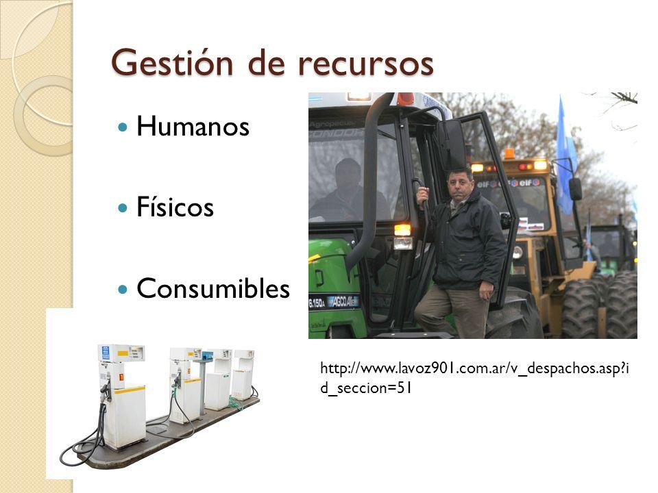 Gestión de recursos Humanos Físicos Consumibles