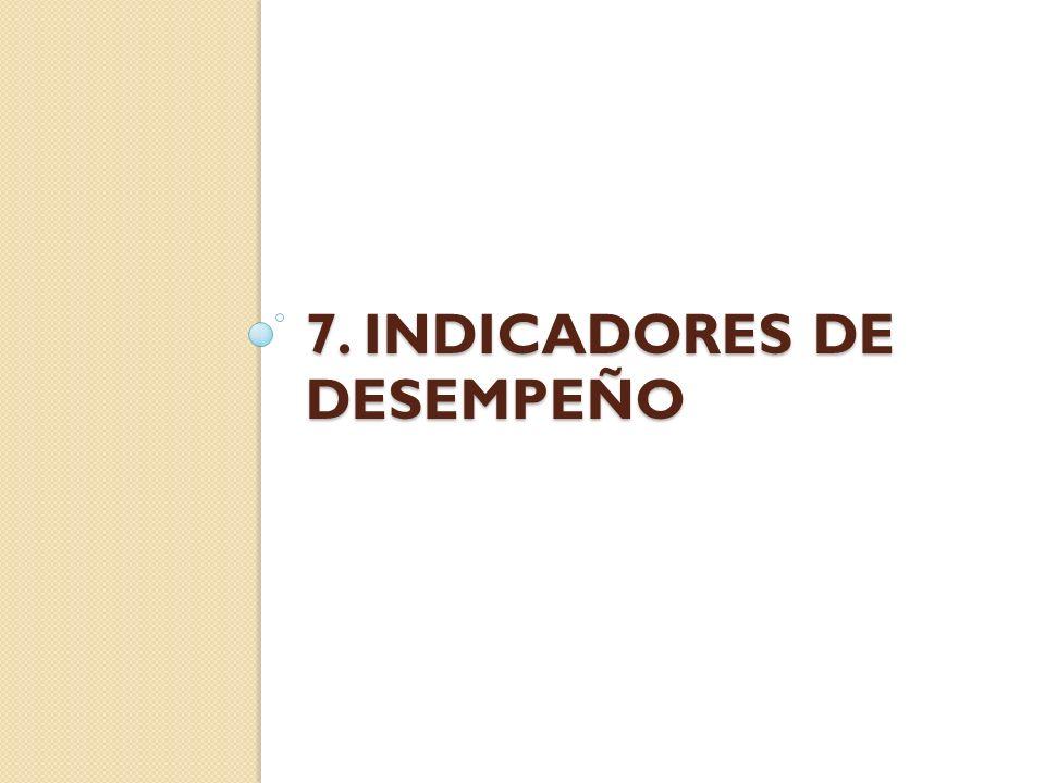 7. Indicadores de desempeño