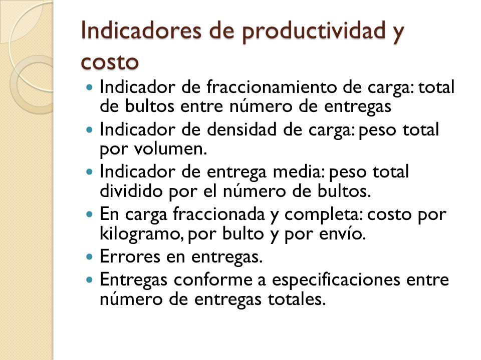 Indicadores de productividad y costo