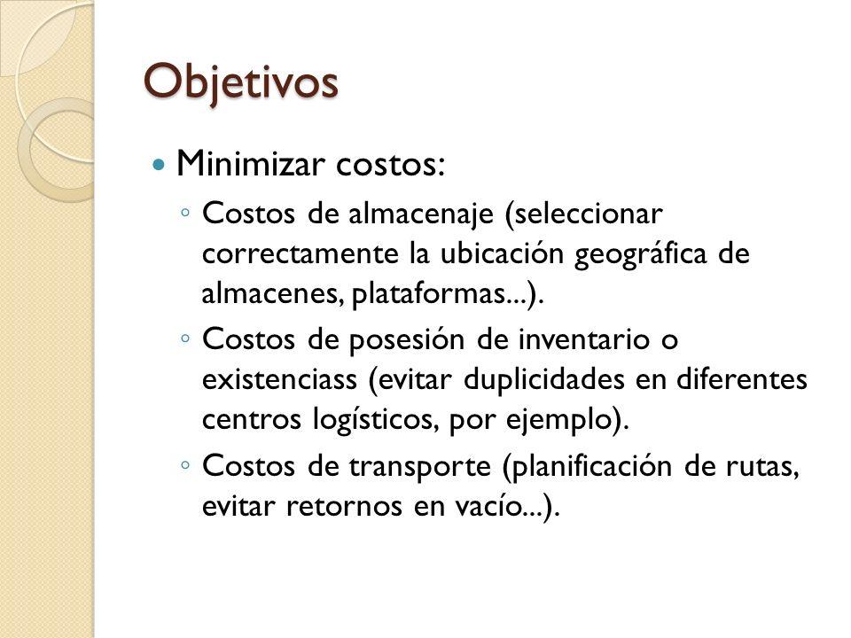 Objetivos Minimizar costos: