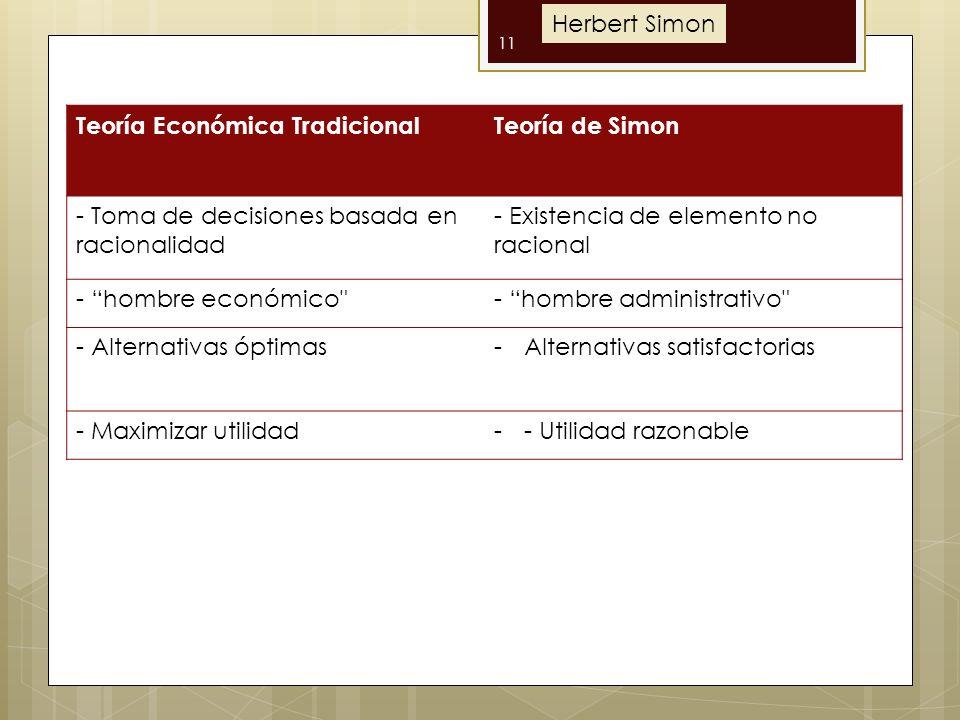 Herbert Simon Teoría Económica Tradicional. Teoría de Simon. - Toma de decisiones basada en racionalidad.