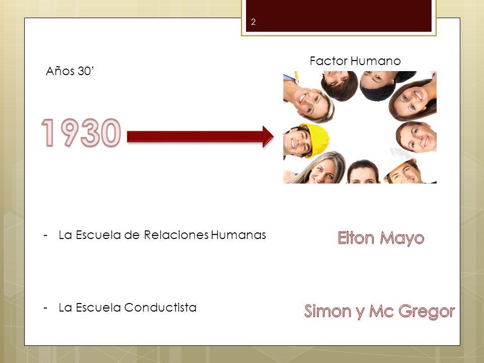 1930 Elton Mayo Simon y Mc Gregor Factor Humano Años 30'