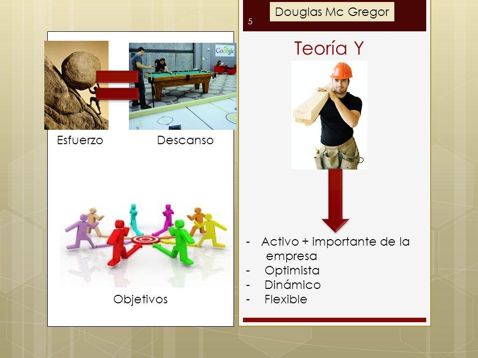 Teoría Y Douglas Mc Gregor Esfuerzo Descanso Activo + importante de la