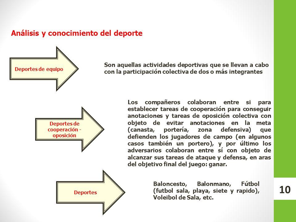 Deportes de cooperación - oposición