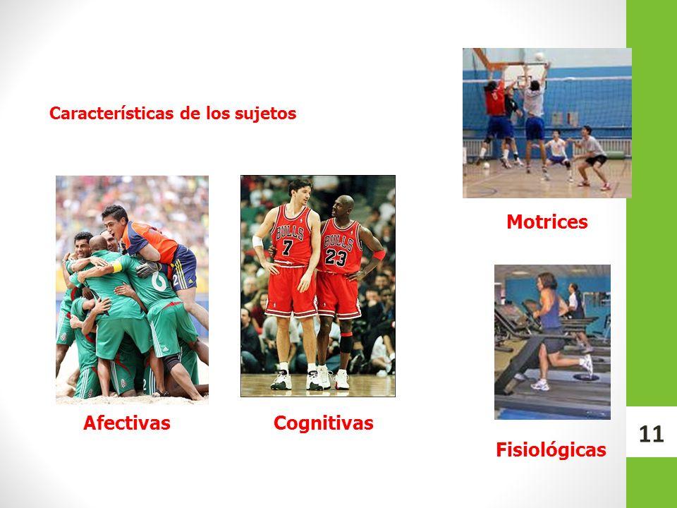 Cognitivas Afectivas Motrices Fisiológicas