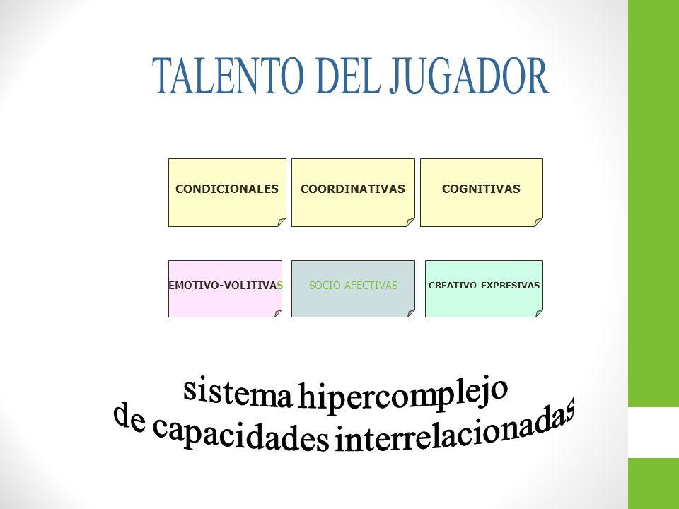 TALENTO DEL JUGADOR sistema hipercomplejo