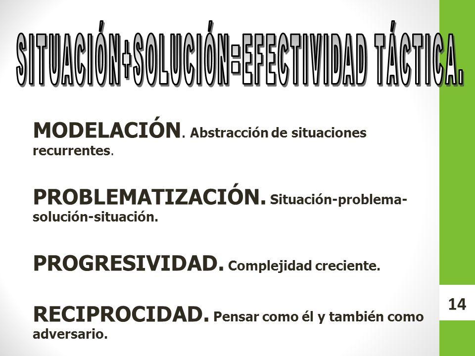 SITUACIÓN+SOLUCIÓN=EFECTIVIDAD TÁCTICA.