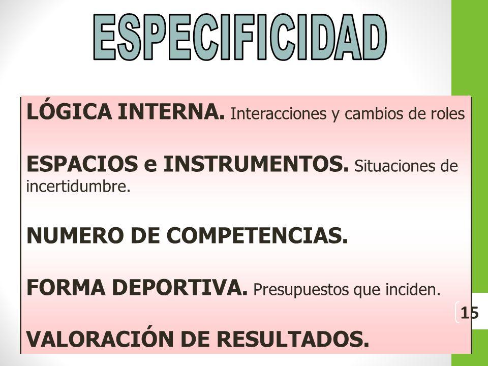 ESPECIFICIDAD LÓGICA INTERNA. Interacciones y cambios de roles