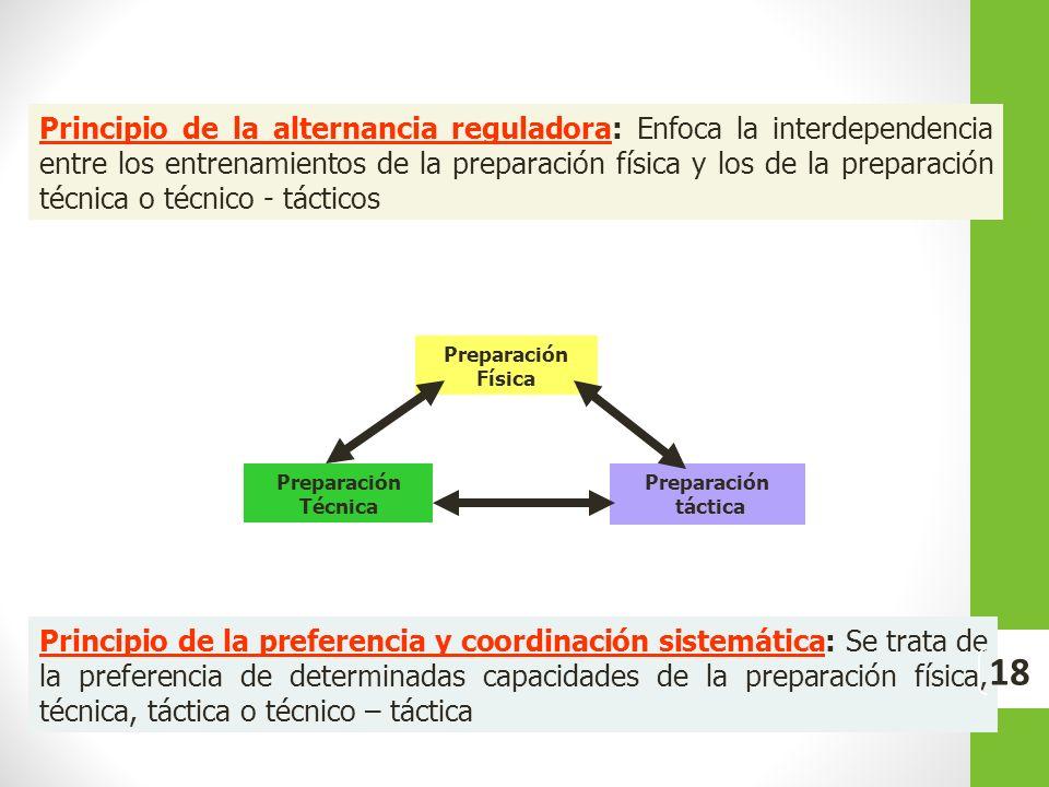 Principio de la alternancia reguladora: Enfoca la interdependencia entre los entrenamientos de la preparación física y los de la preparación técnica o técnico - tácticos