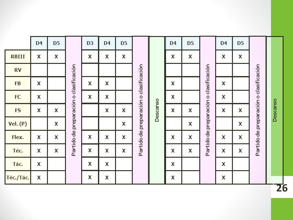 Partido de preparación o clasificación