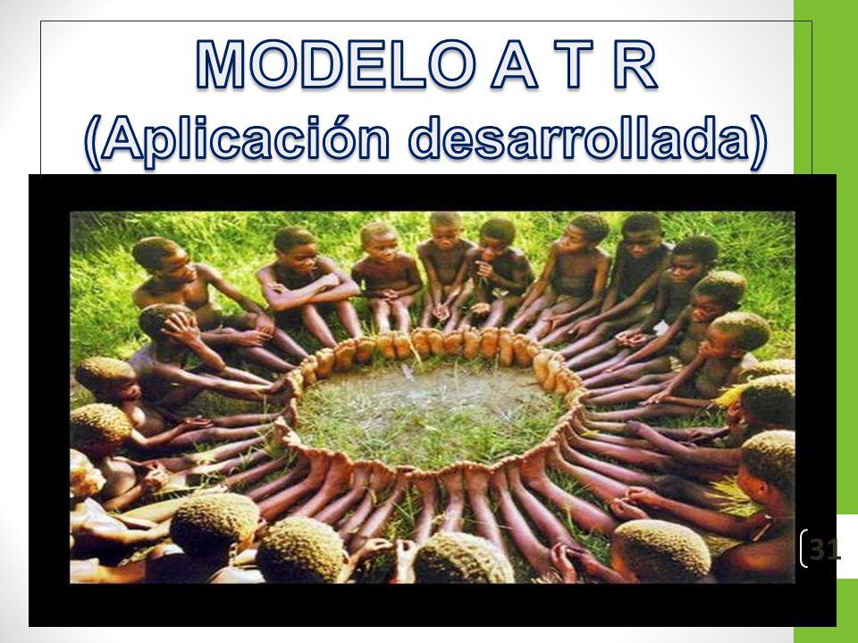 MODELO A T R (Aplicación desarrollada)