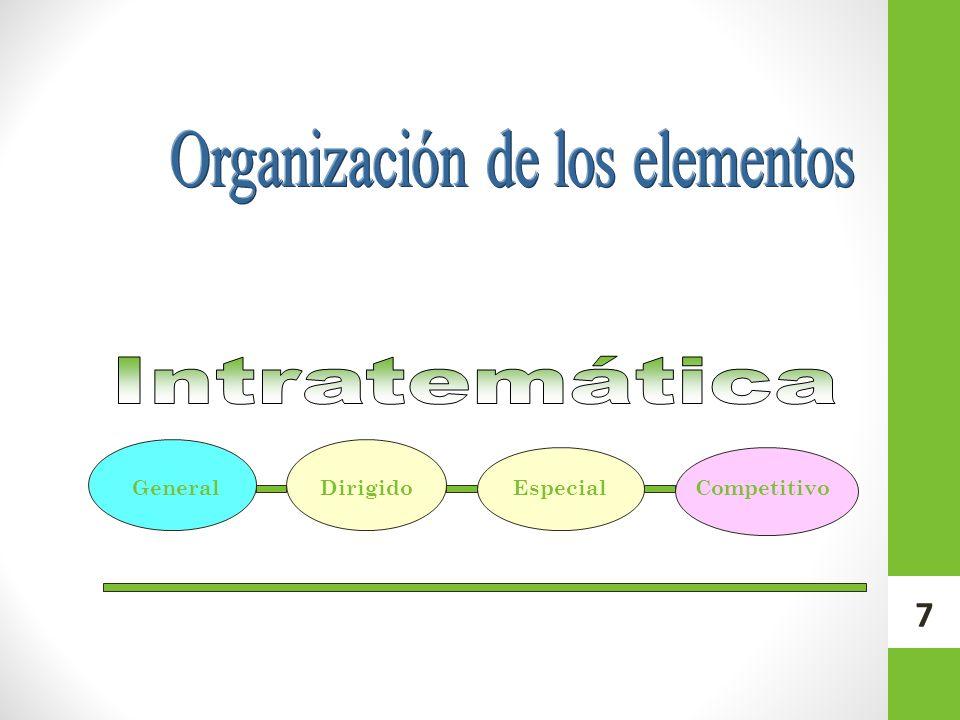 Organización de los elementos