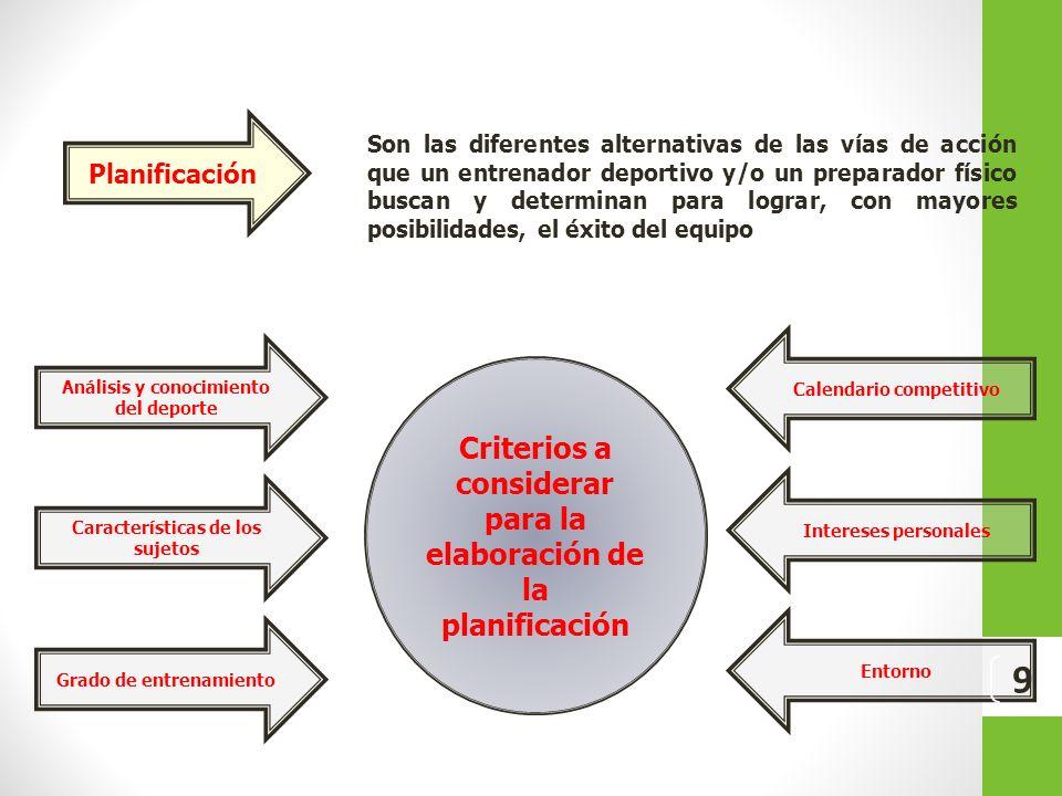 Criterios a considerar para la elaboración de la planificación
