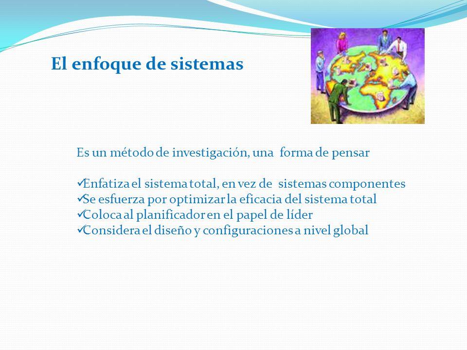 El enfoque de sistemas Es un método de investigación, una forma de pensar. Enfatiza el sistema total, en vez de sistemas componentes.