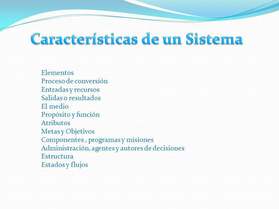 Características de un Sistema