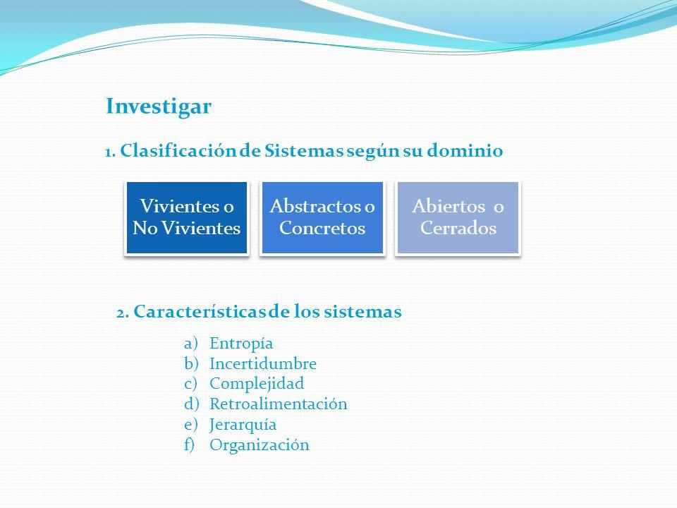Investigar Vivientes o No Vivientes Abstractos o Concretos