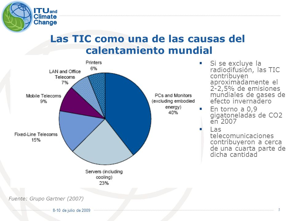 Las TIC como una de las causas del calentamiento mundial