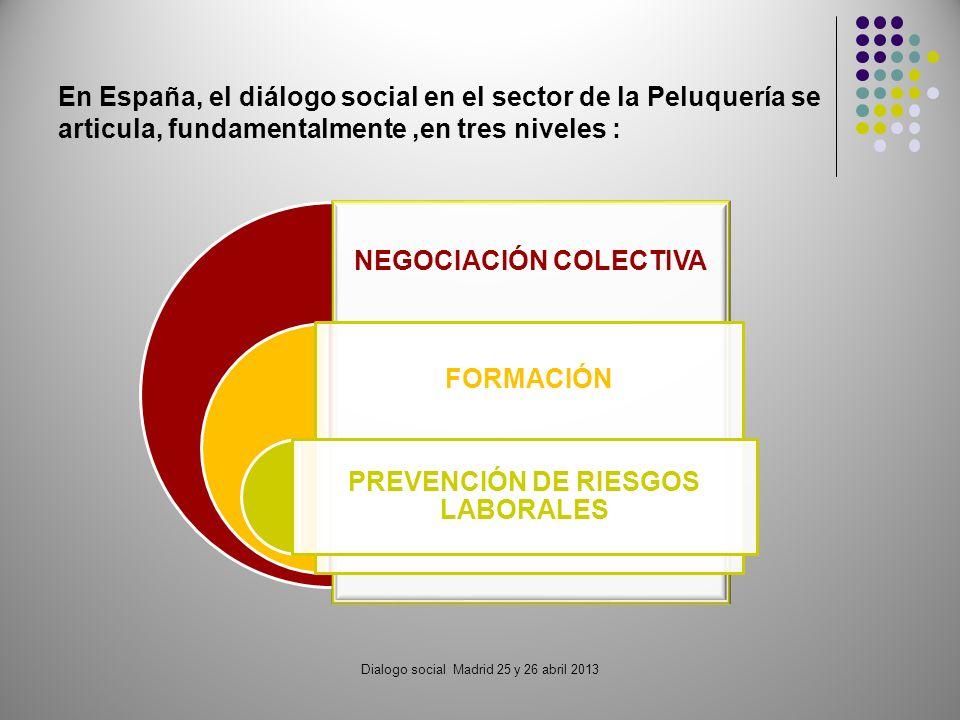 NEGOCIACIÓN COLECTIVA PREVENCIÓN DE RIESGOS LABORALES