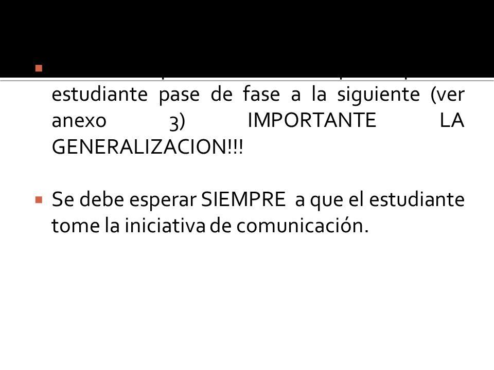 Existen requisitos mínimos para que el estudiante pase de fase a la siguiente (ver anexo 3) IMPORTANTE LA GENERALIZACION!!!