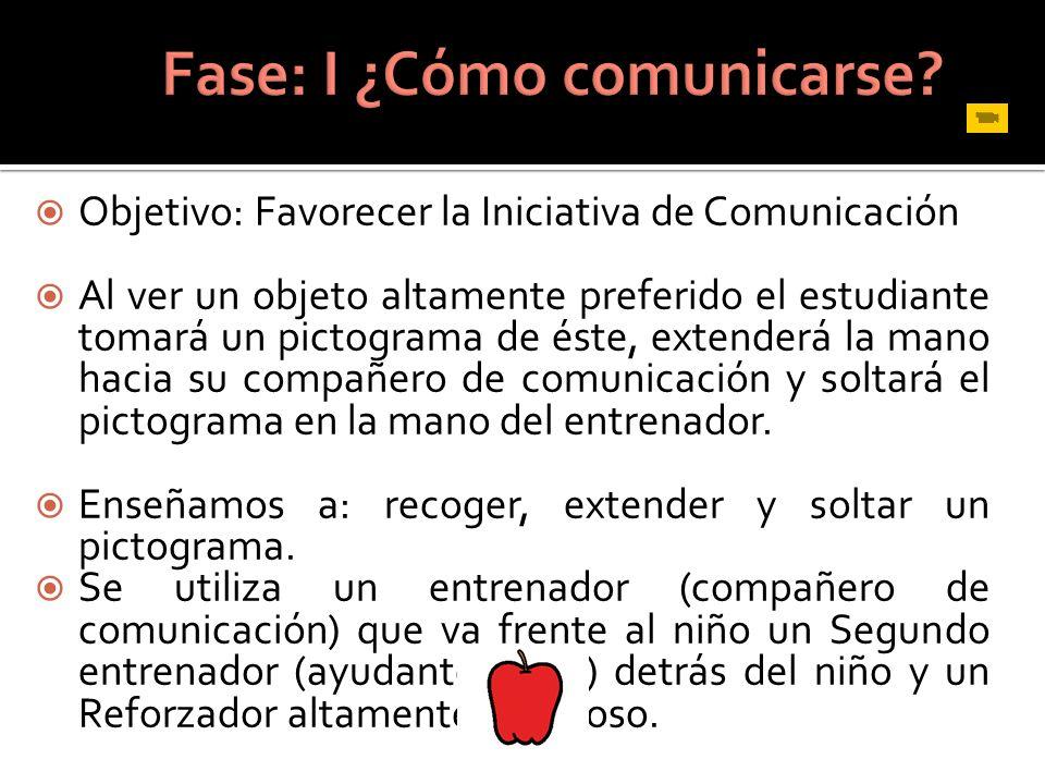 Fase: I ¿Cómo comunicarse