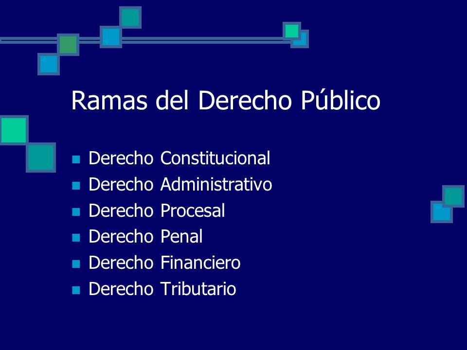 Ramas del Derecho Público