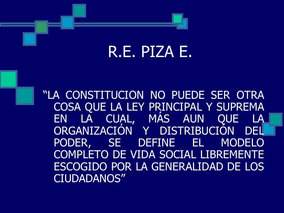 R.E. PIZA E.