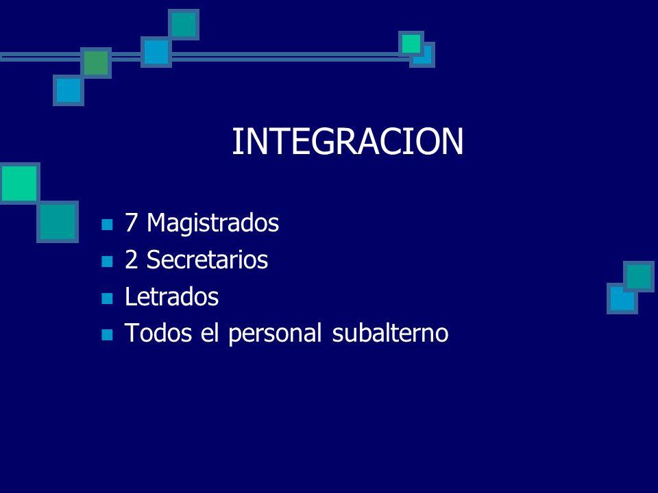 INTEGRACION 7 Magistrados 2 Secretarios Letrados