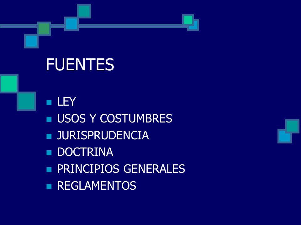 FUENTES LEY USOS Y COSTUMBRES JURISPRUDENCIA DOCTRINA