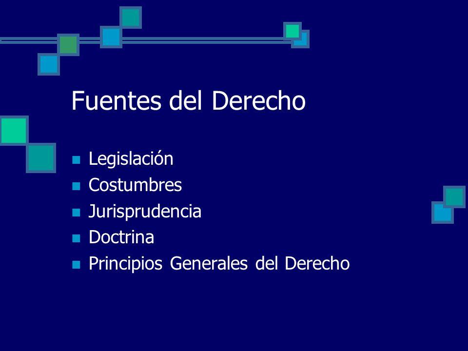 Fuentes del Derecho Legislación Costumbres Jurisprudencia Doctrina