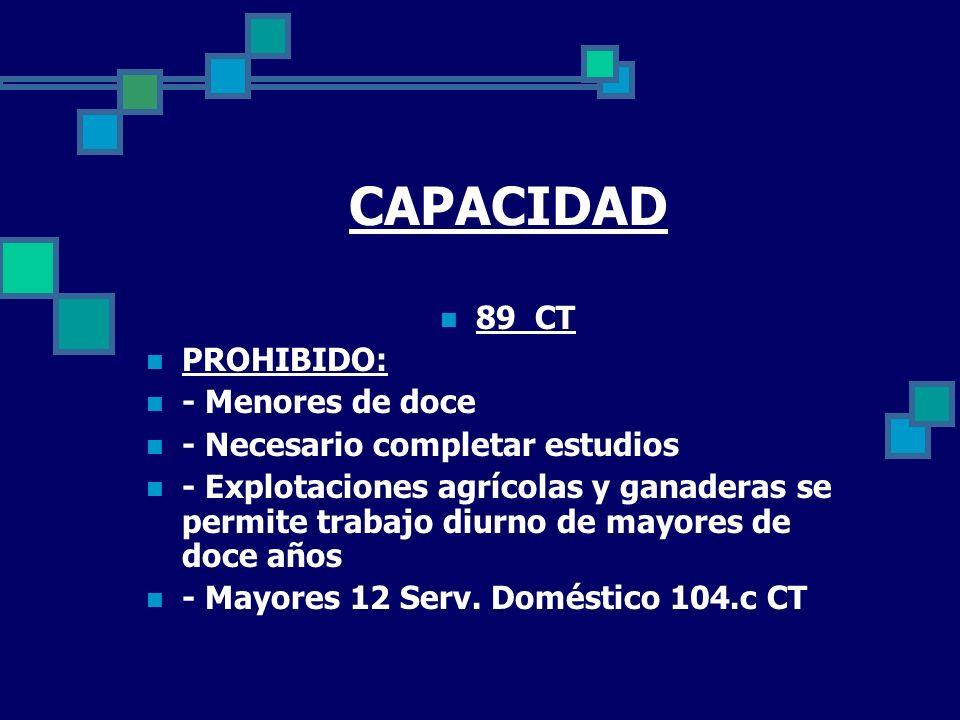CAPACIDAD 89 CT PROHIBIDO: - Menores de doce