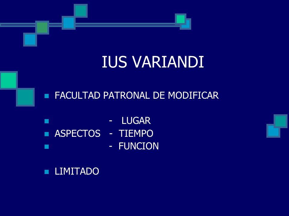 IUS VARIANDI FACULTAD PATRONAL DE MODIFICAR - LUGAR ASPECTOS - TIEMPO