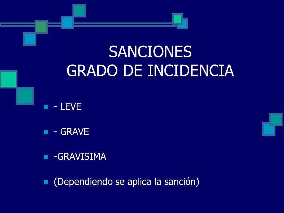 SANCIONES GRADO DE INCIDENCIA