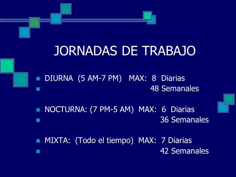 JORNADAS DE TRABAJO DIURNA (5 AM-7 PM) MAX: 8 Diarias 48 Semanales